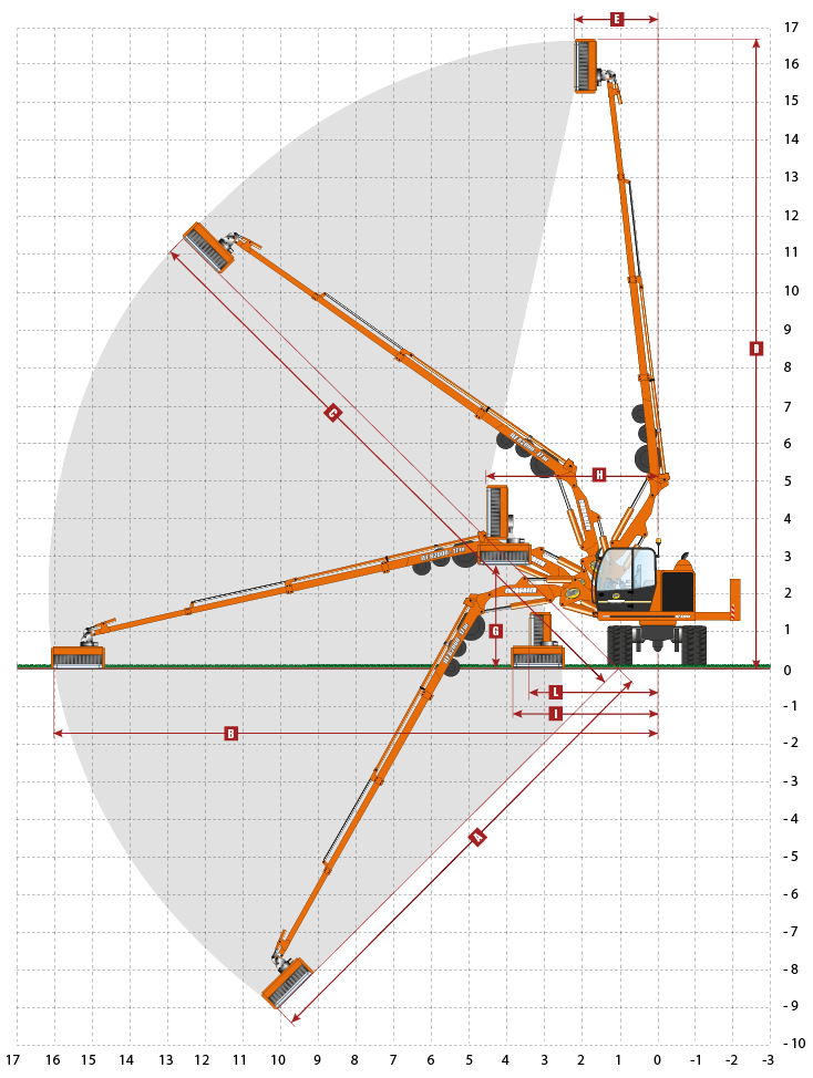 ilf b2000 - abmessungen - ausleger 17 m - energreen germany - die technik fur die profis in der grunpflege