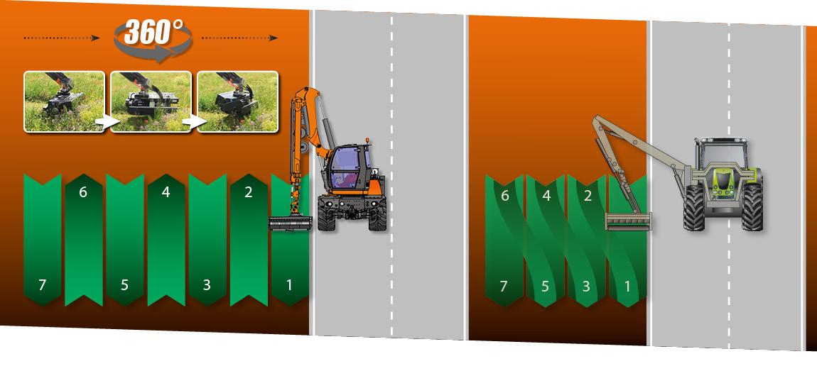 ilf athena - produktivität - energreen germany - die technik für die profis in der grünpflege
