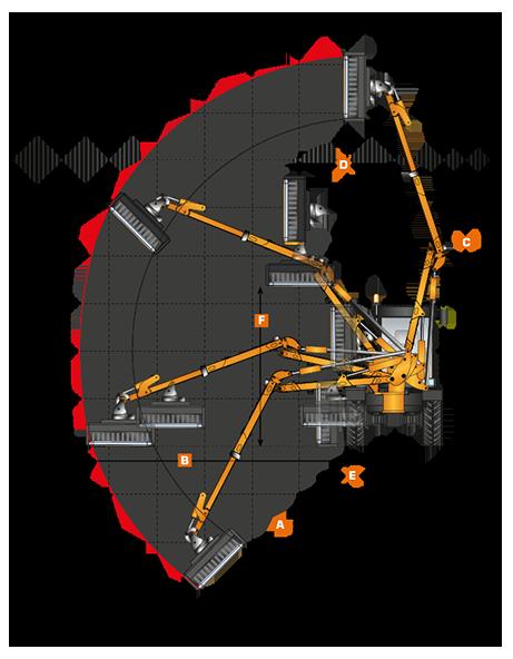 ilf kommunal - geometrie ausleger compact - energreen germany - die technik für die profis in der grünpflege