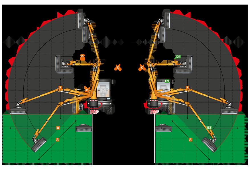ilf kommunal - geometrie ausleger orbital - energreen germany - die technik für die profis in der grünpflege
